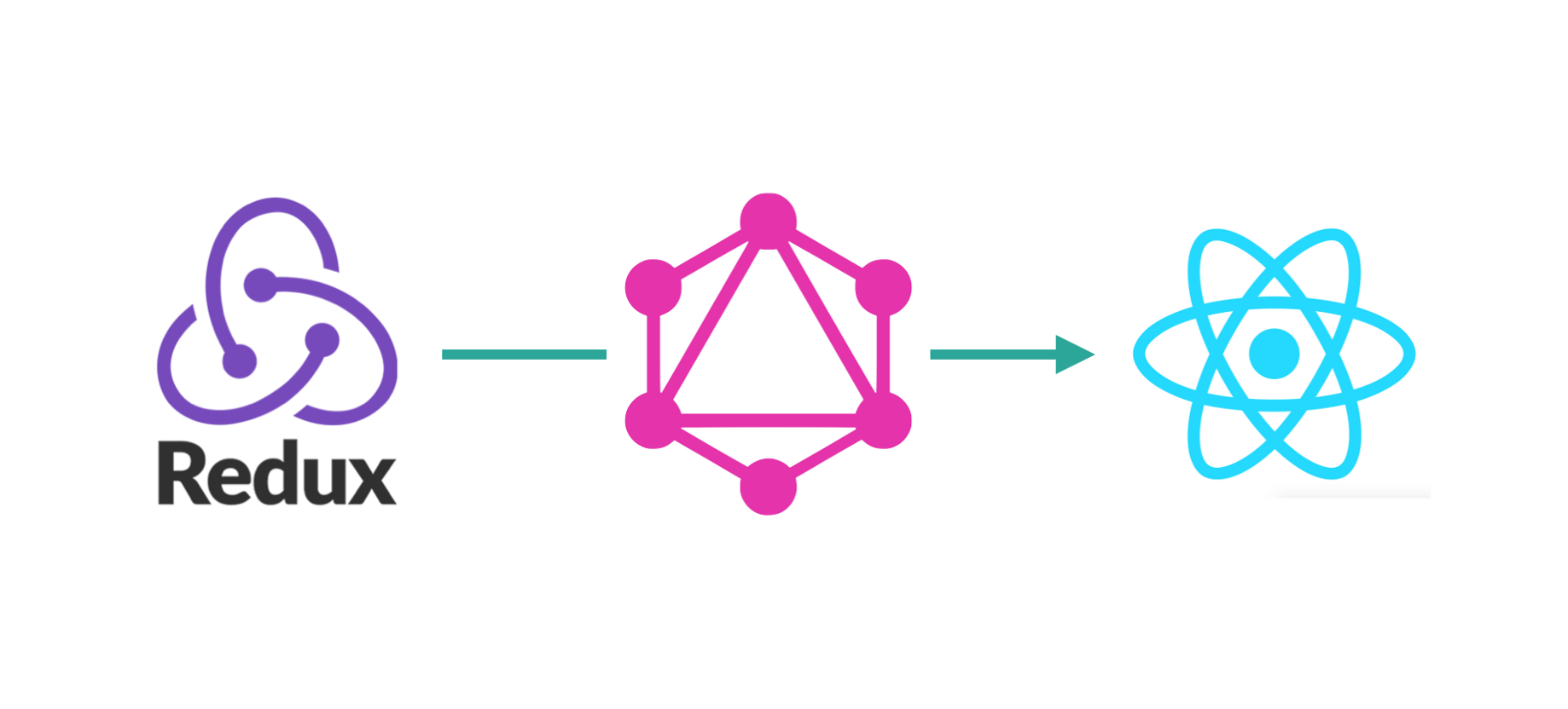 Read from Redux, declare PropTypes, and filter data with GraphQL