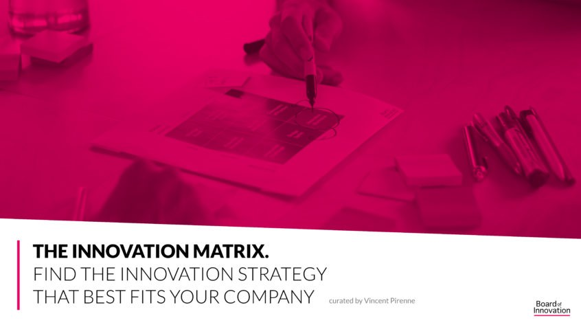 The innovation matrix: Find the innovation strategy that fits your