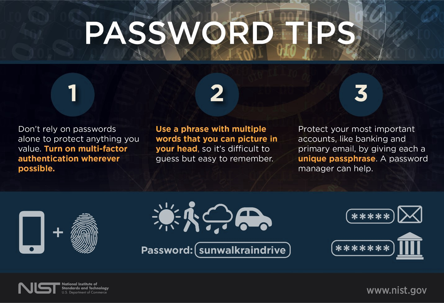 Your Password can NOT protect your money anymore  Welcome to a Post