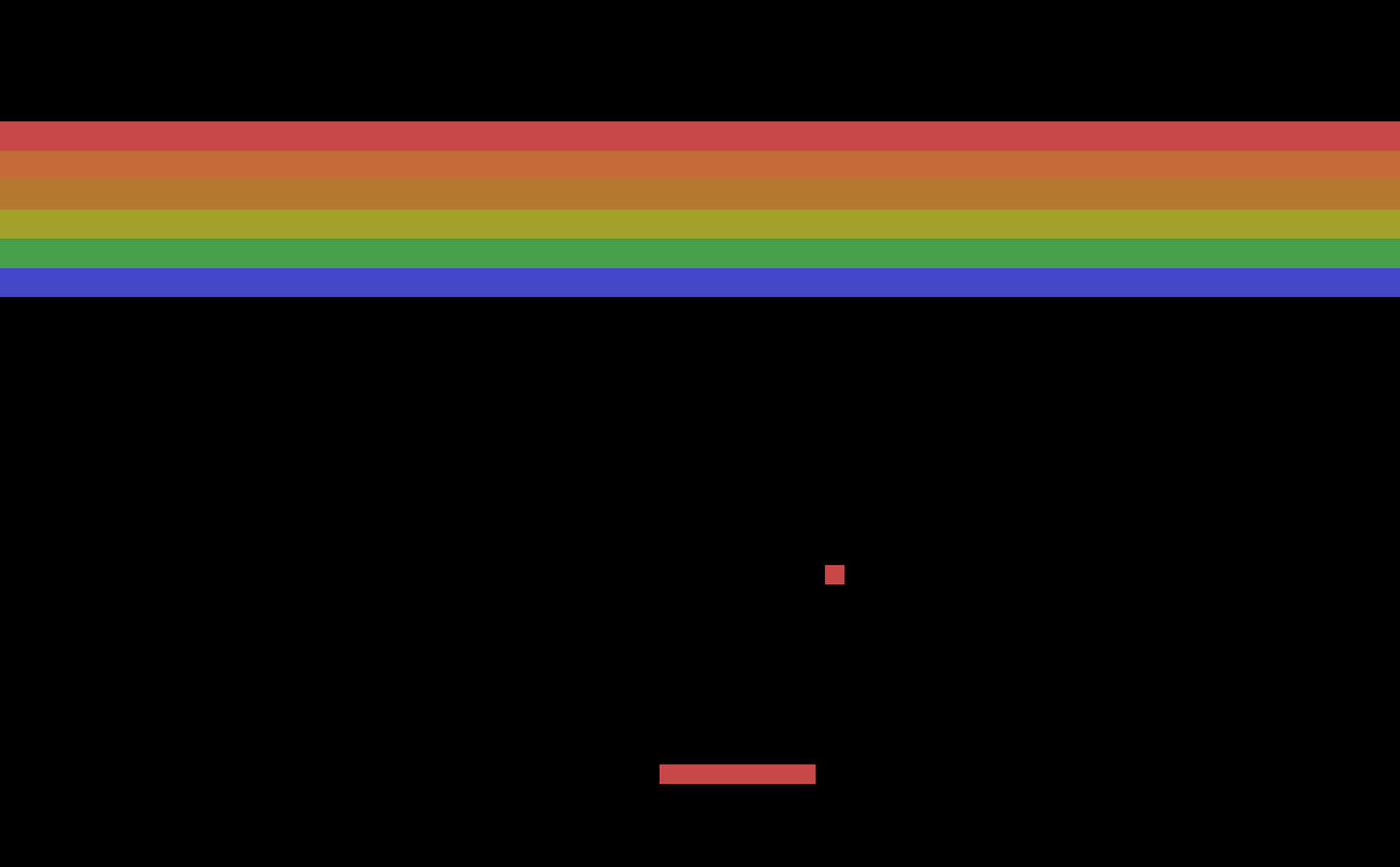 Beat Atari with Deep Reinforcement Learning! (Part 1: DQN)
