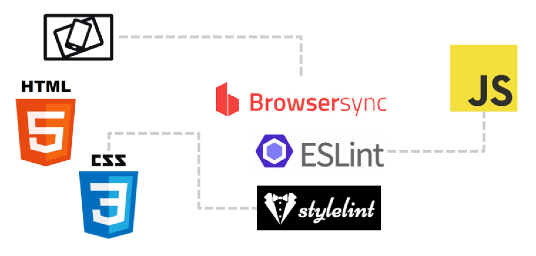 ESLint Install and Configure for React Apps - Manav Sehgal