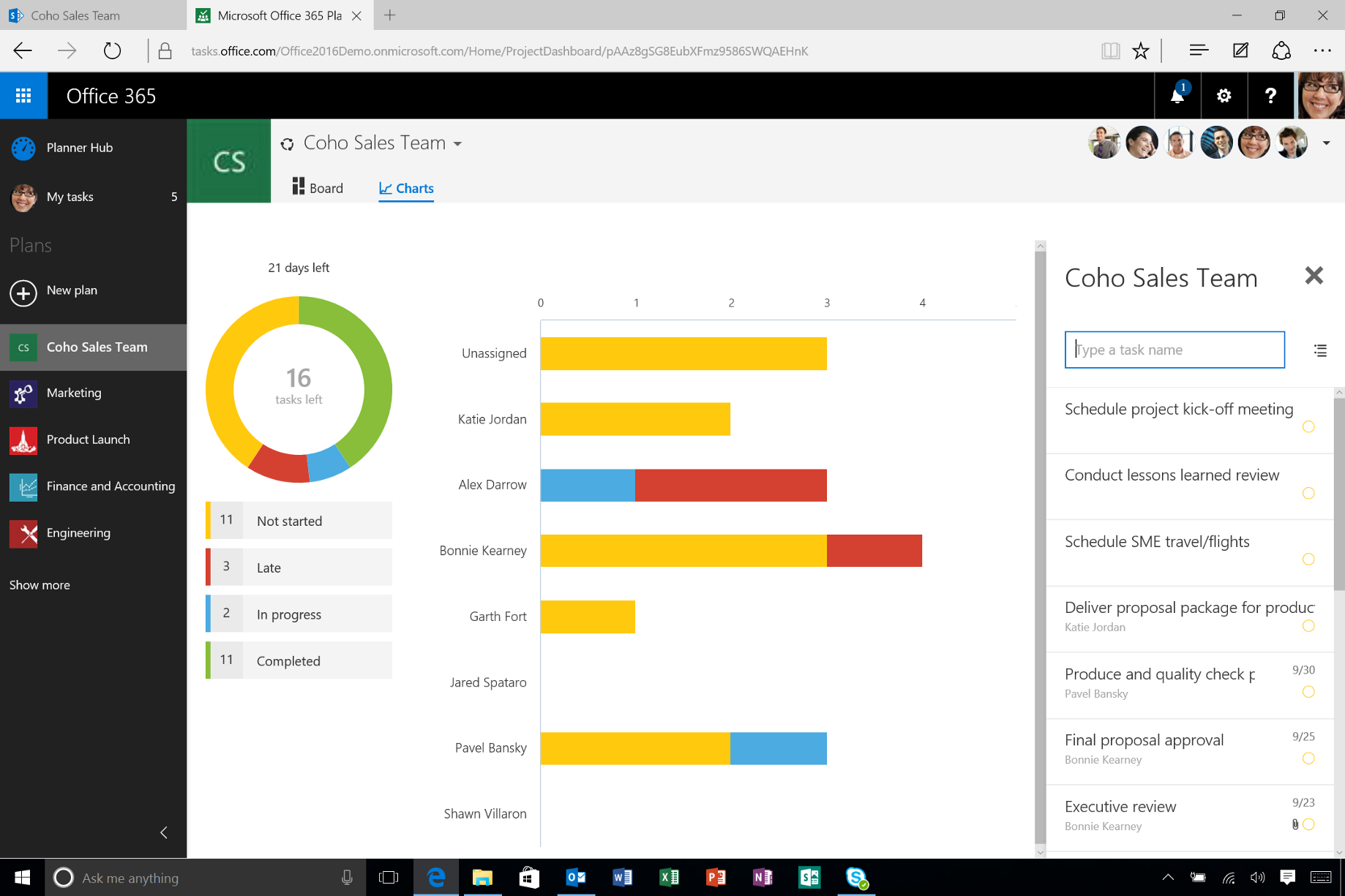Microsoft Planner: A lightweight project management application for