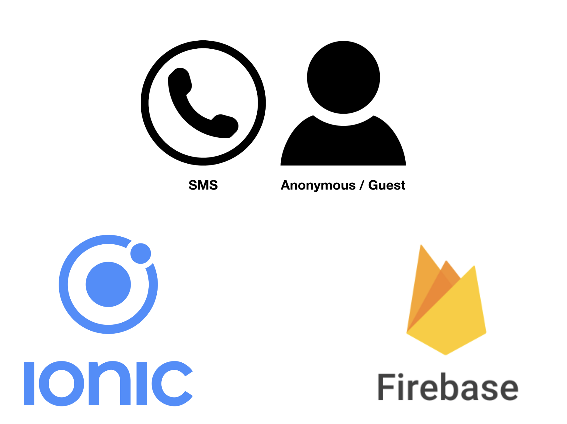 Alternative Sign in Methods for Firebase with Ionic