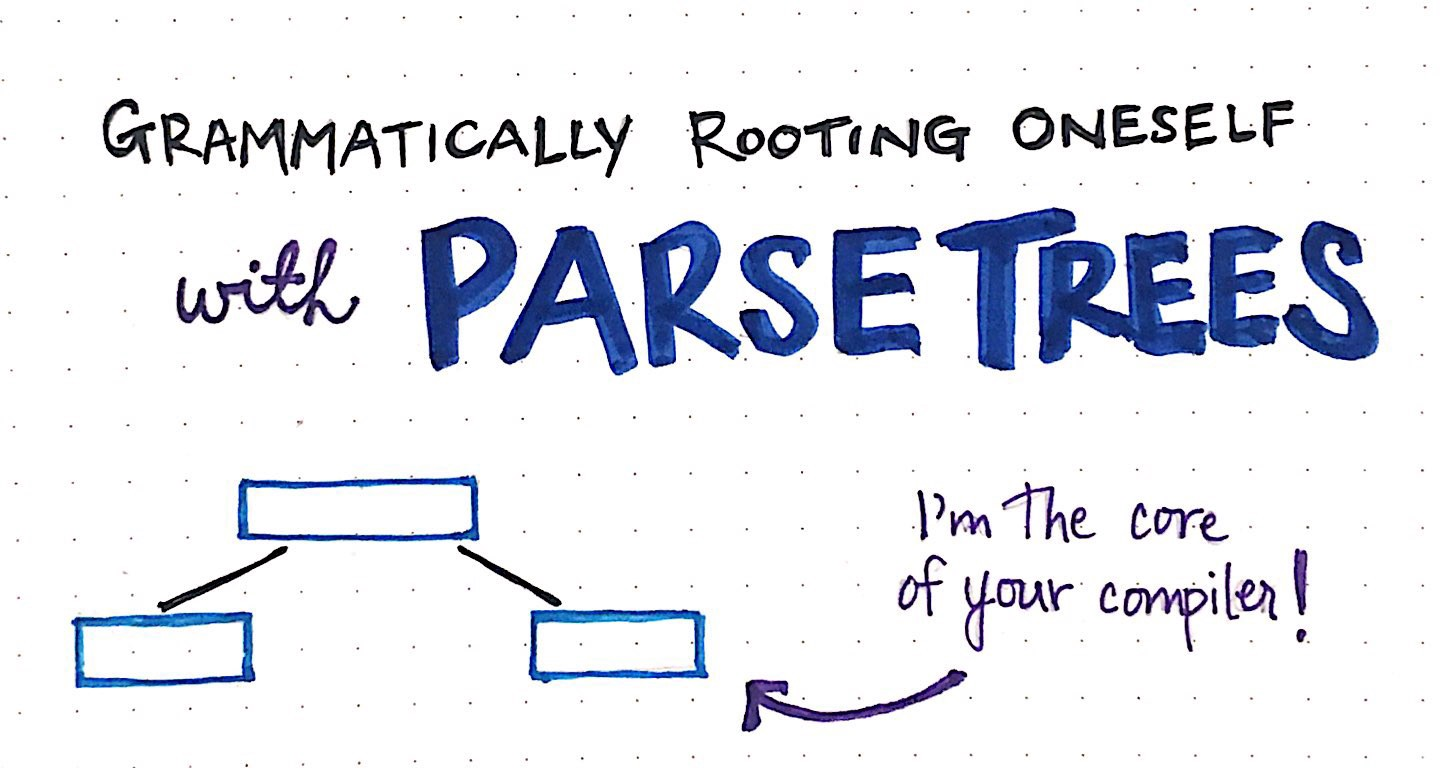 Grammatically Rooting Oneself With Parse Trees - basecs - Medium