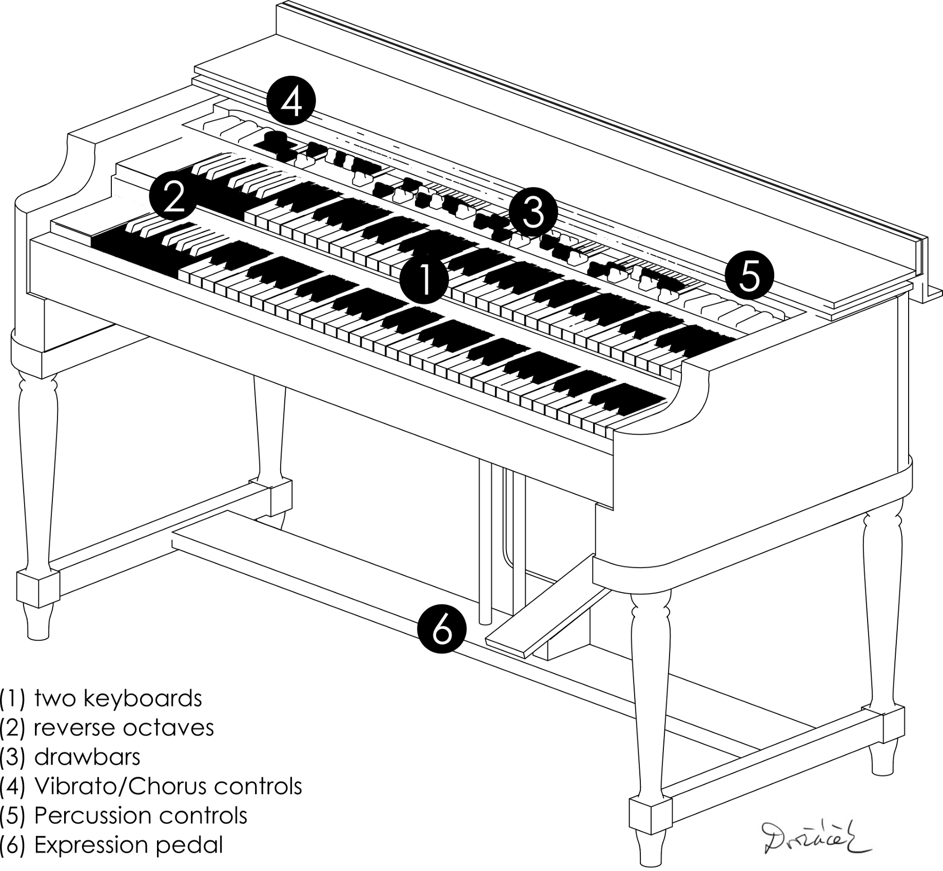 Design and realization of organ MIDI controller - Štěpán Dvořáček
