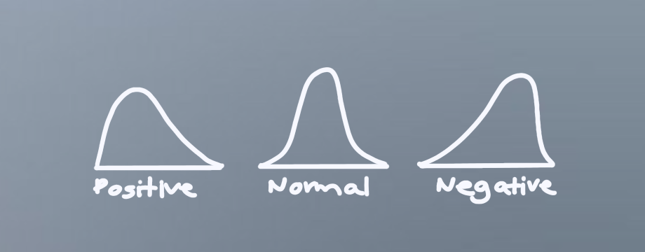Types of skewness in a distribution
