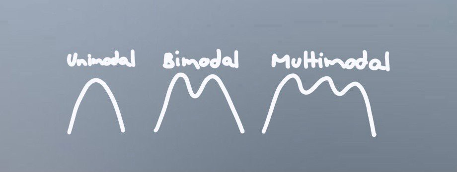 Types of Modality in a distribution
