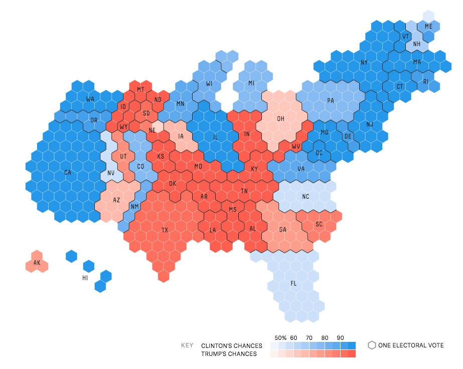 Hexamap of 2016 Election by FiveThirtyEight