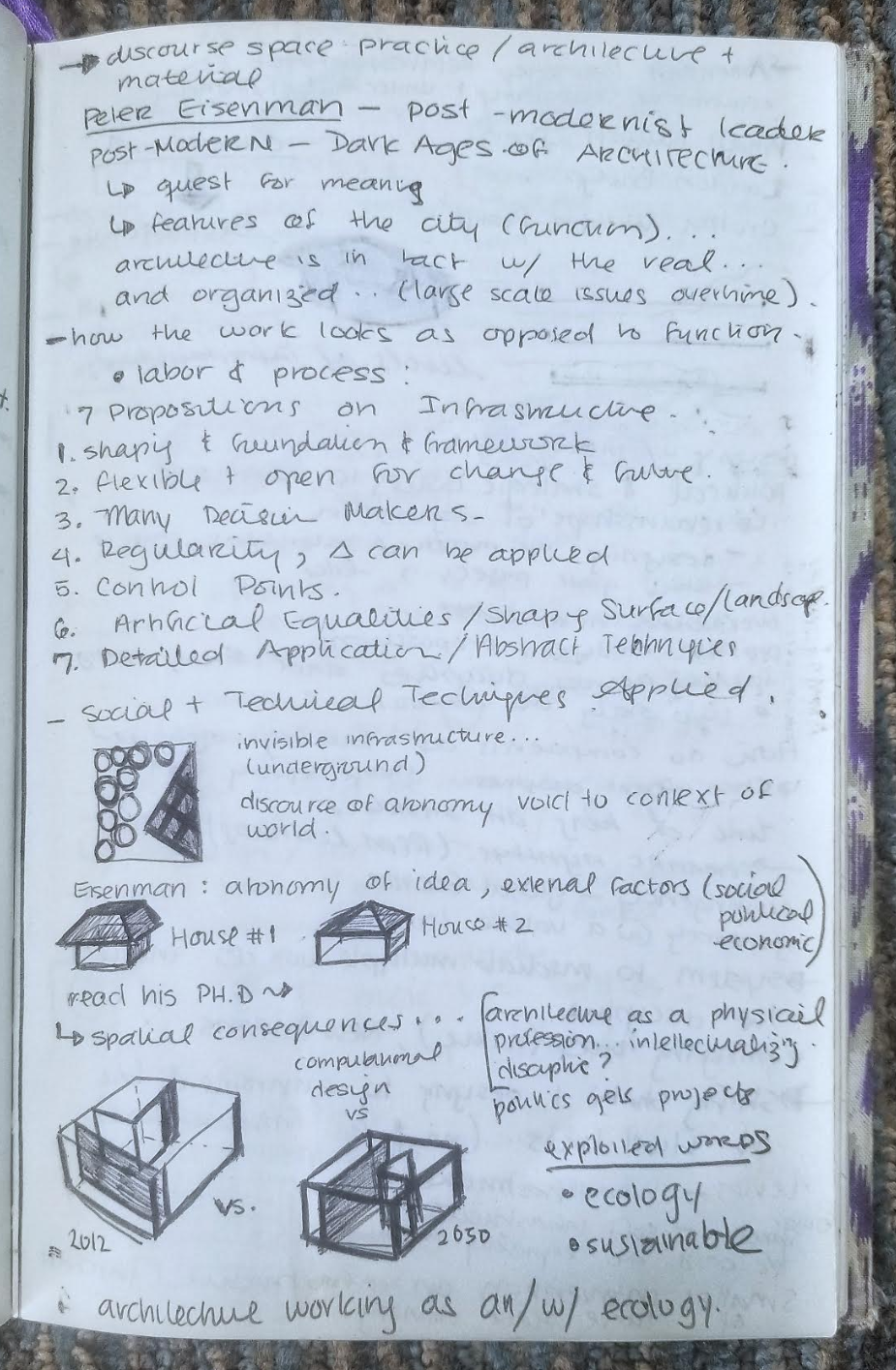Personal Notes on Peter Eisenman from a theory class at Cornell University (2012)