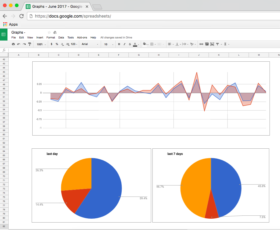 Excel at Reporting: How to Import Data into Google