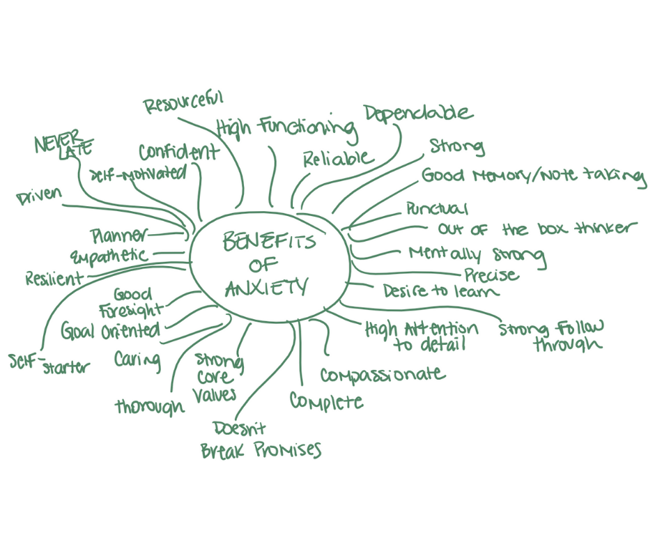 """Graphic showing a bubble with """"Benefits of Anxiety"""" written in the middle. Arms stemming from the middle bubble depict these words: High functioning, reliable, strong, good note taking, punctual, out of the box thinker, mentally strong, desire to learn, strong follow through, high attention to detail, compassionate, complete, doesn't break promises, strong core values, thorough, caring, good foresight, self-starter, resilient, empathetic, planner, driven, never late, self-motivated, resourceful."""