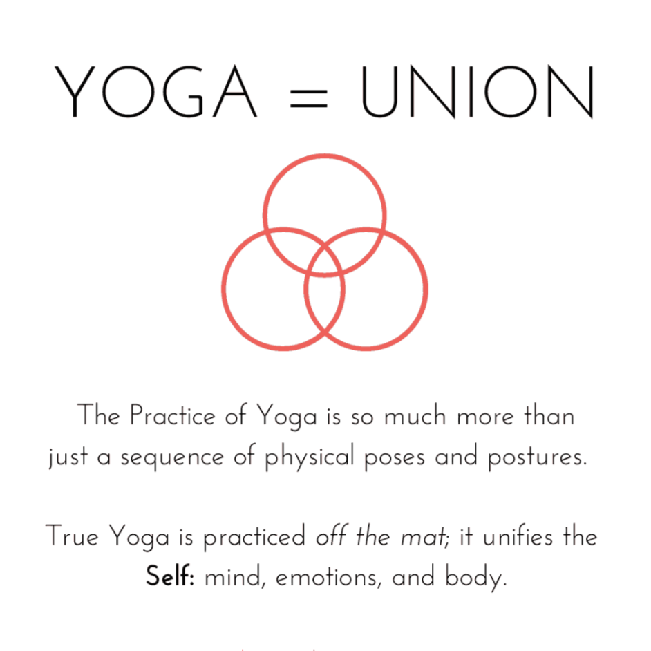 Image of definition of yoga