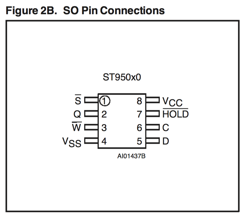 SPI interfacing experiments: EEPROMs, Bus Pirate, ADC/OPT101