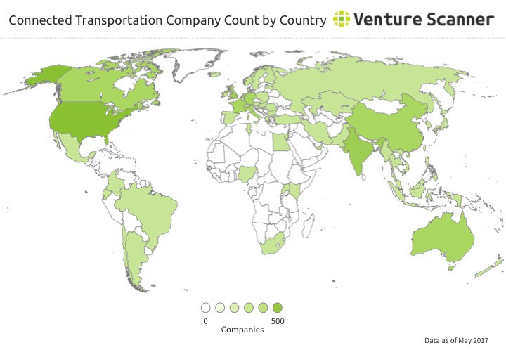 Where in the world are Transportation Tech startups? Q2 2017