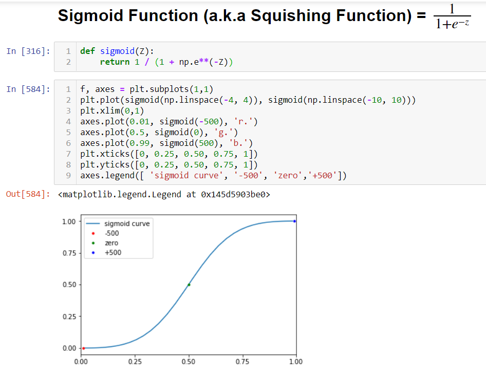 Logistic Regression From Scratch in Numpy - Good Audience