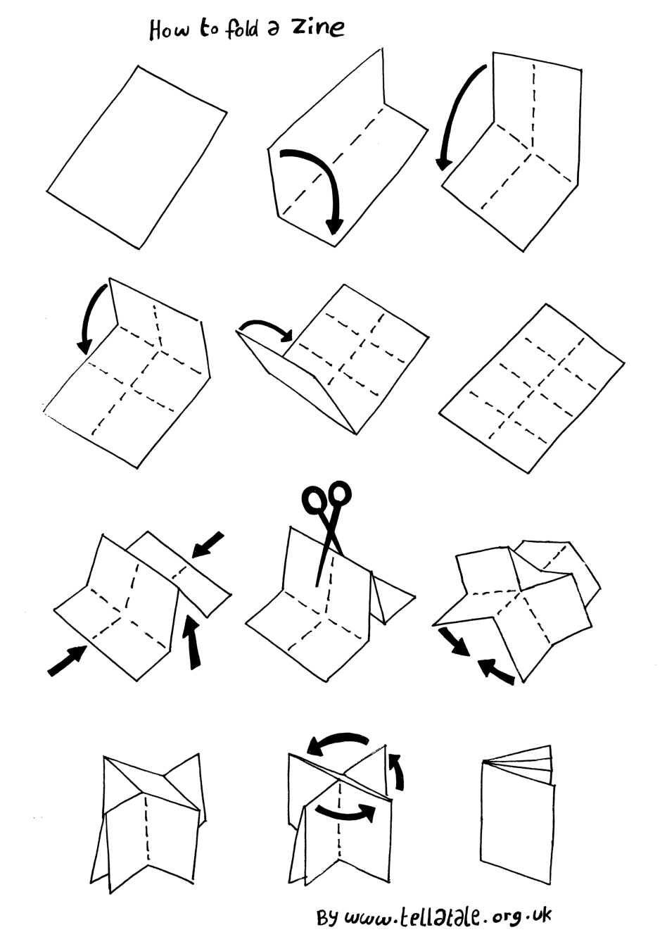 Diagram of how to fold a pocket zine: fold a letter-sized paper into 8 sections, cut down the middle, &fold down the middle.