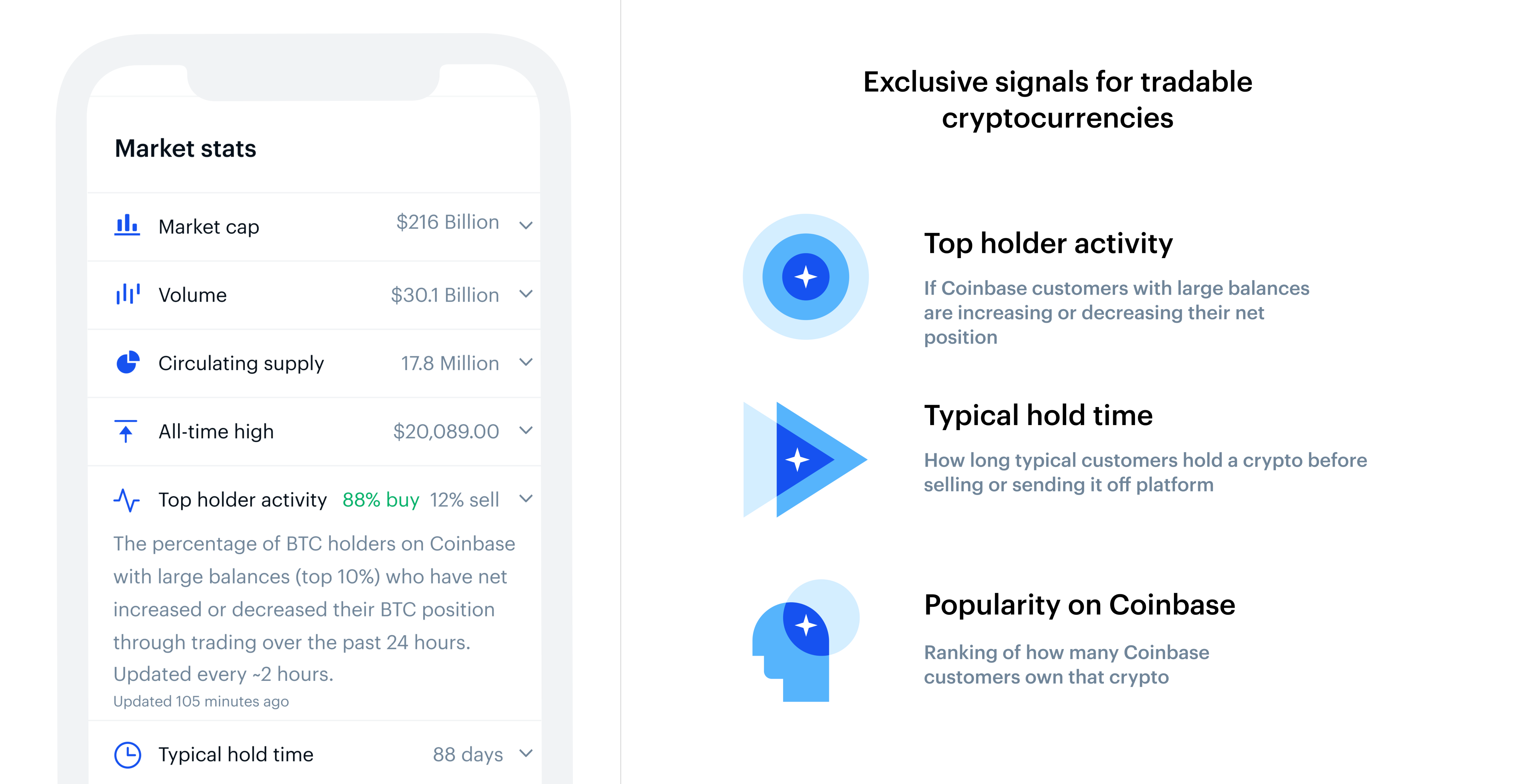 Trade smarter, only on Coinbase - The Coinbase Blog