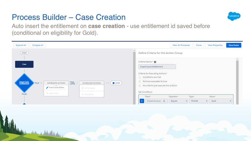 Automate Entitlement Insertion and Milestone Completion in