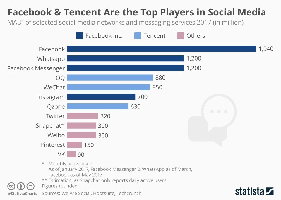 Meet China's social media giant: Everything you need to know