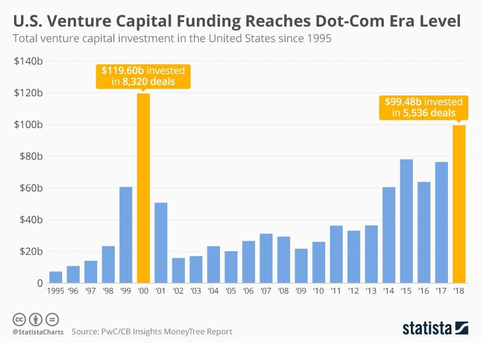 startup pitch deck vc funding