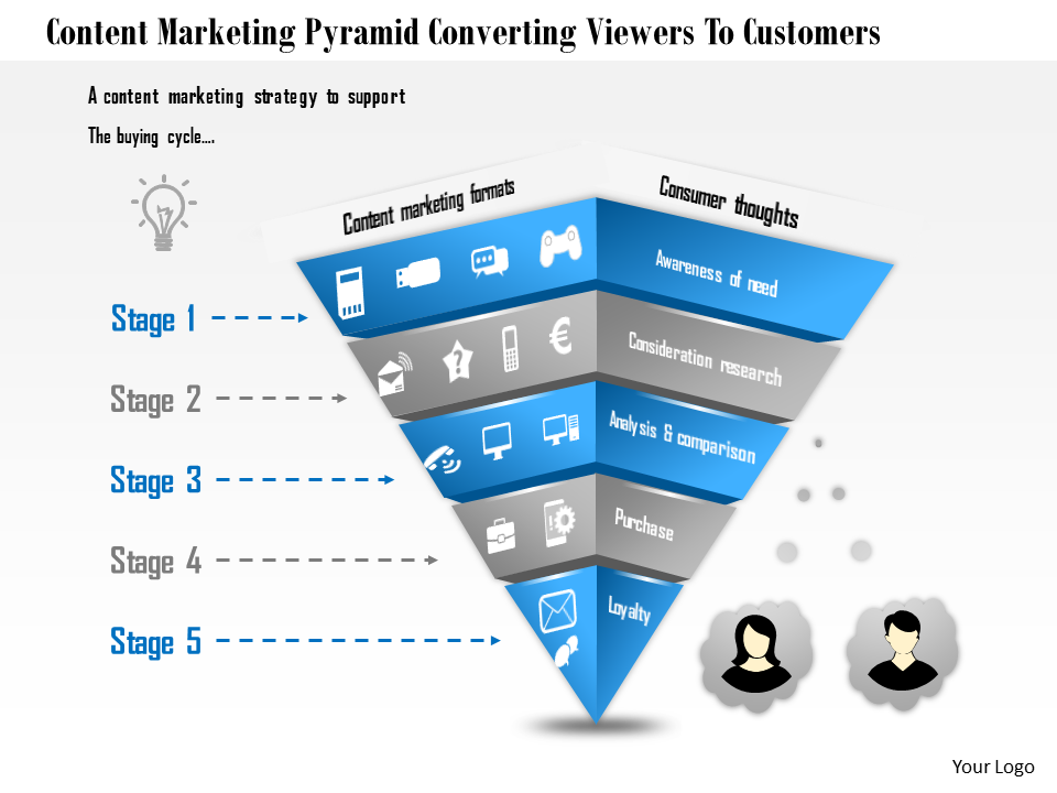 Content Marketing Pyramid PPT