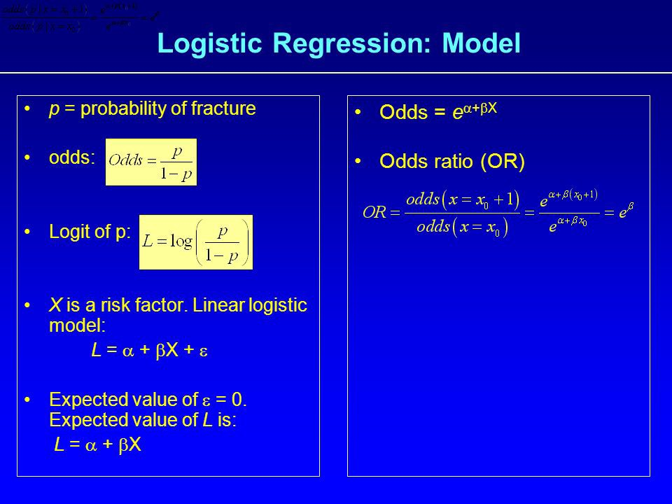 Logistic Regression - GreyAtom - Medium