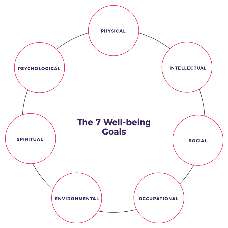 Introducing Hey, Be Well! - The platform that uses