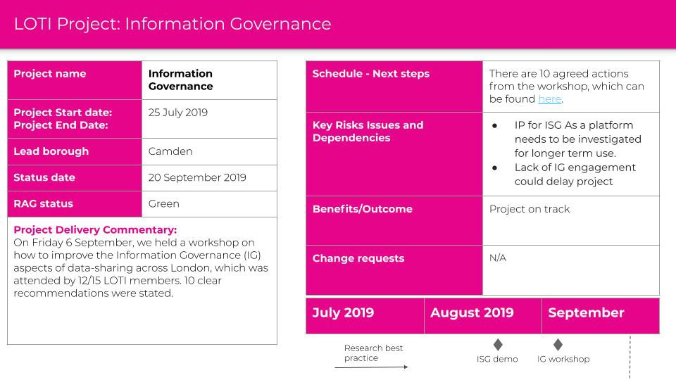 Project Update for the LOTI Information Governance project