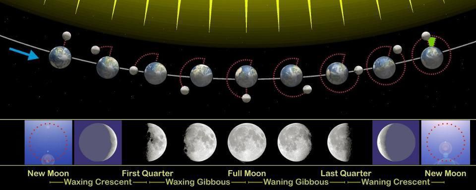 Why Don't We Put A Space Telescope On The Moon? - Starts