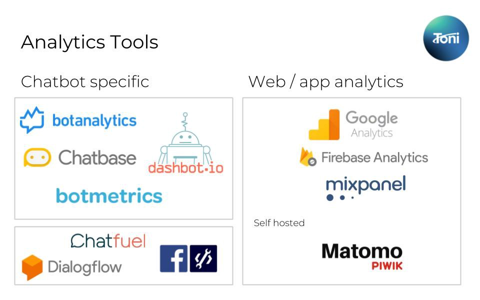 Better chatbots with the power of Google Analytics - Toni ai