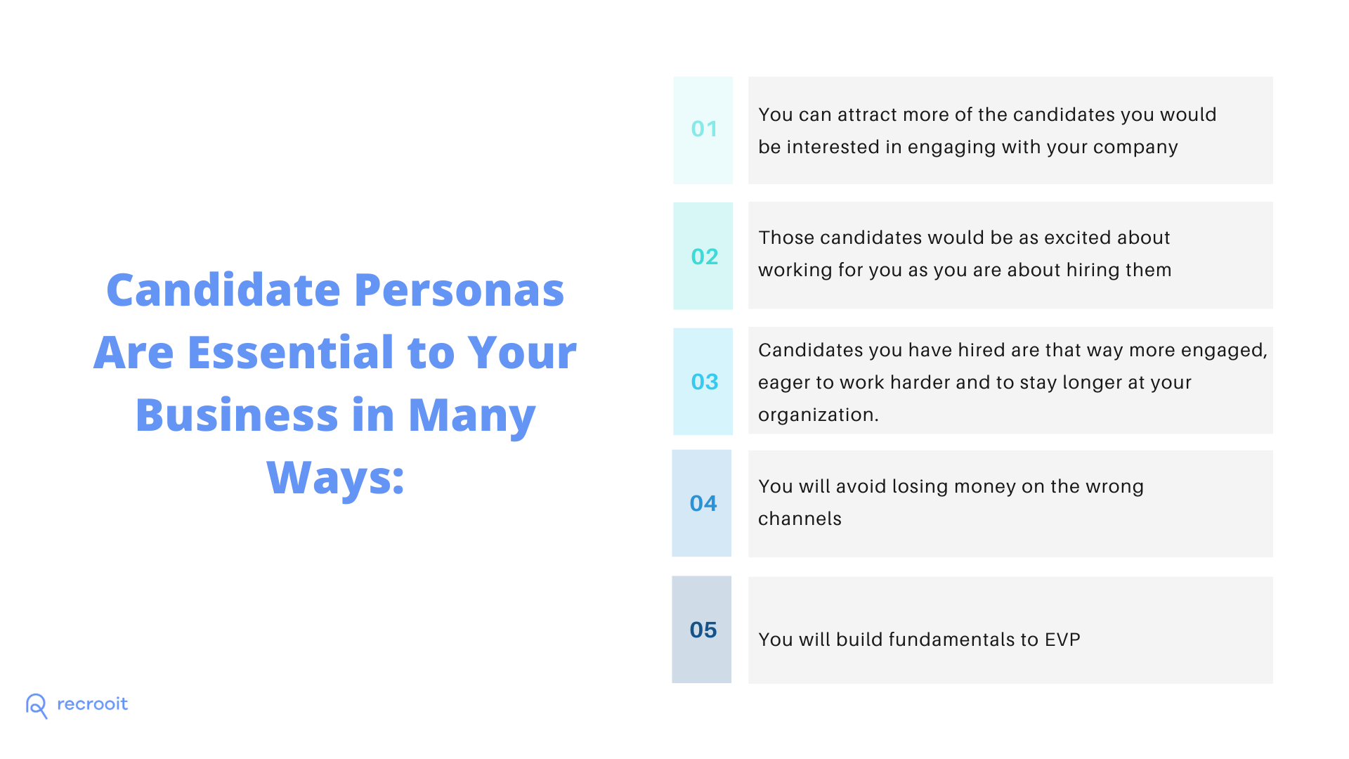 How Candidate Personas help recruitment and business