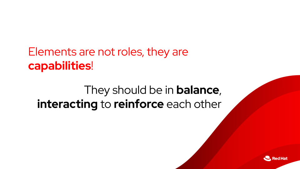 Elements are not roles, they are capabilities.