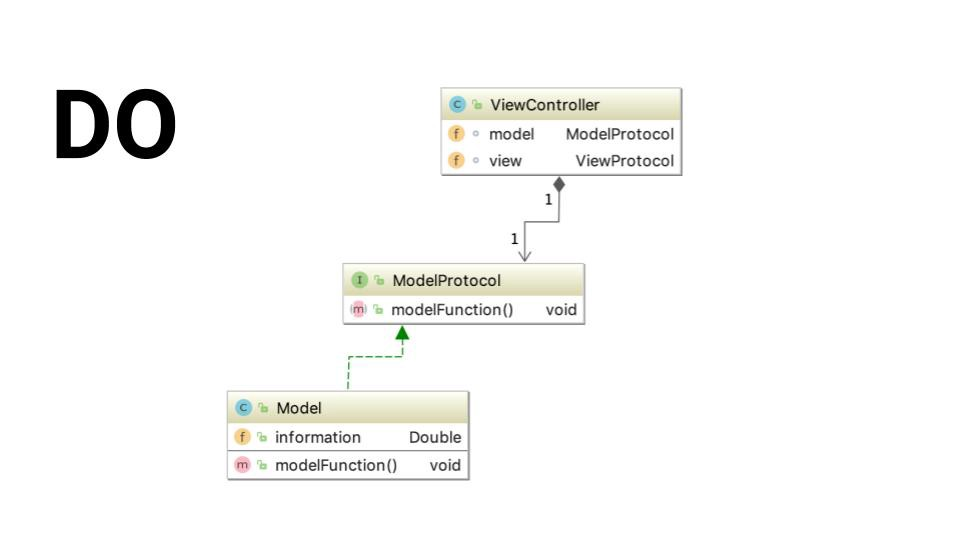 Unit Testing Model View Controller on iOS with Swift