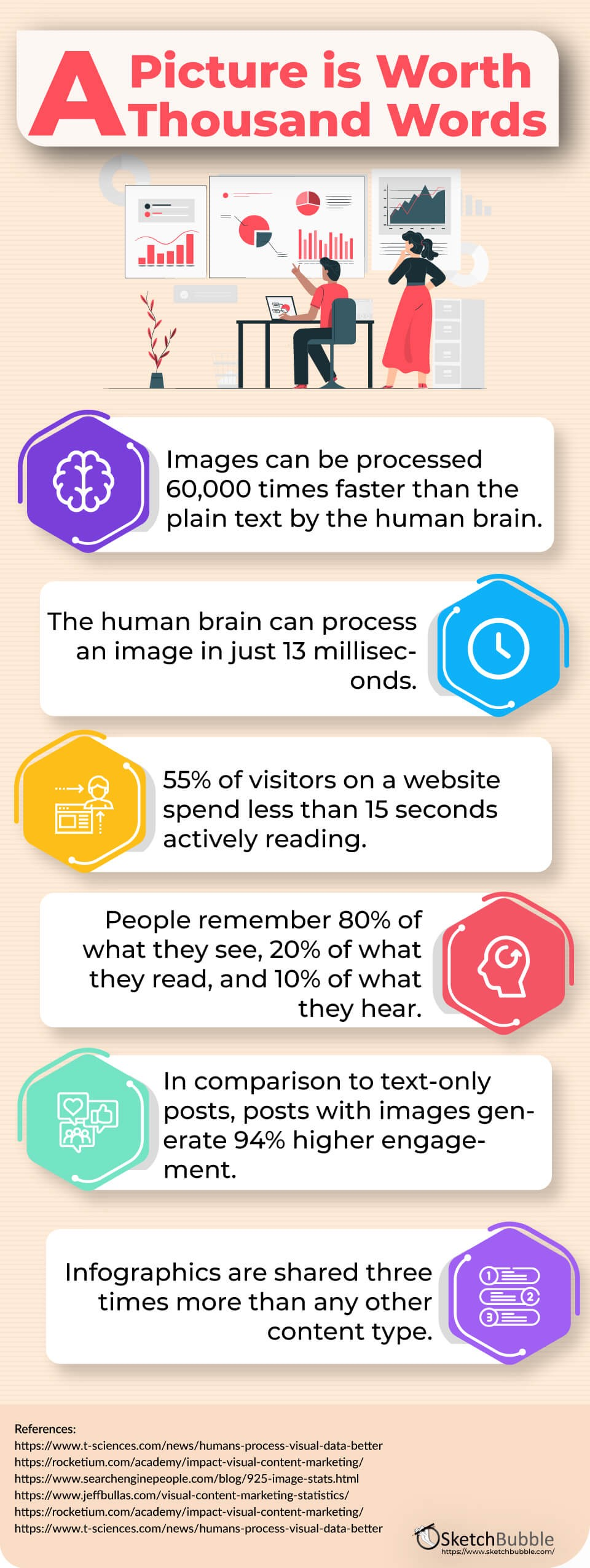 Infographic, Visual Storytelling, Sketchbubble, Brand Image