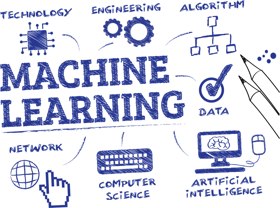 How I got Financial Aid for Coursera Machine Learning