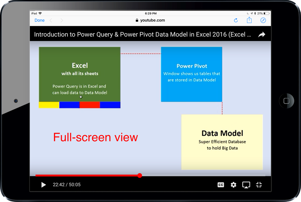 YouTube + Evernote = Mobile Training Resource - Don Tomoff