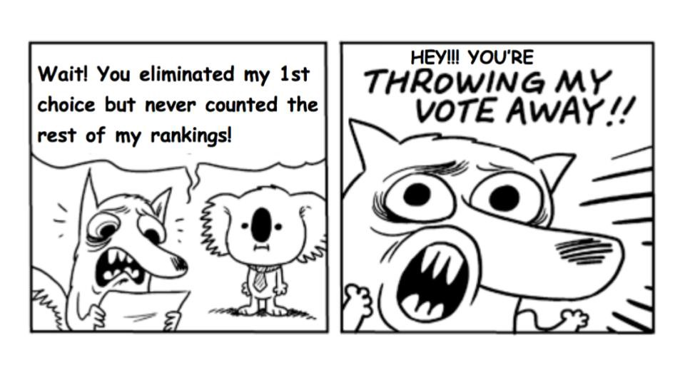 """A two-panel comic is depicted. In the first panel, the foreground character says to an uninterested election official """"Wait! You eliminated my first choice but never counted the rest of my rankings!"""" In the second panel, that same character exclaims """"HEY!!! YOU'RE THROWING MY VOTE AWAY!!"""""""