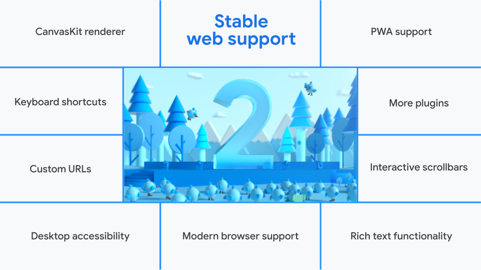Flutter web support's stable release features