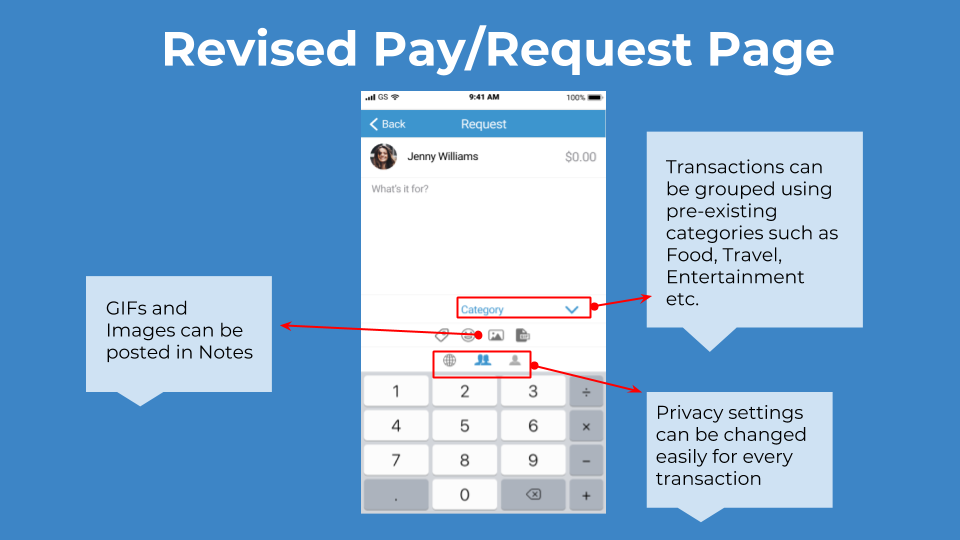 Improving Venmo's experience through user research — a UX