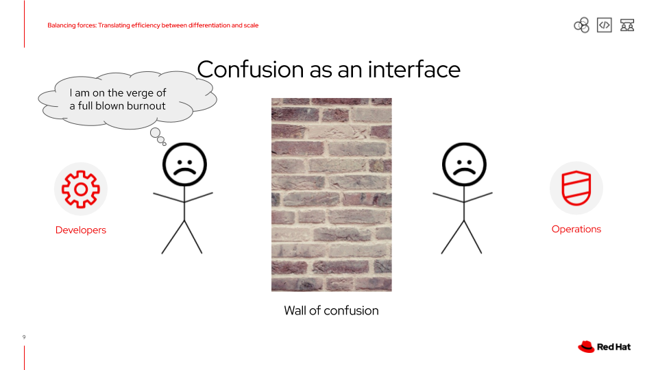 A revisit of the wall of confusion, a result of the core conflict between the differentiation and scale economy.