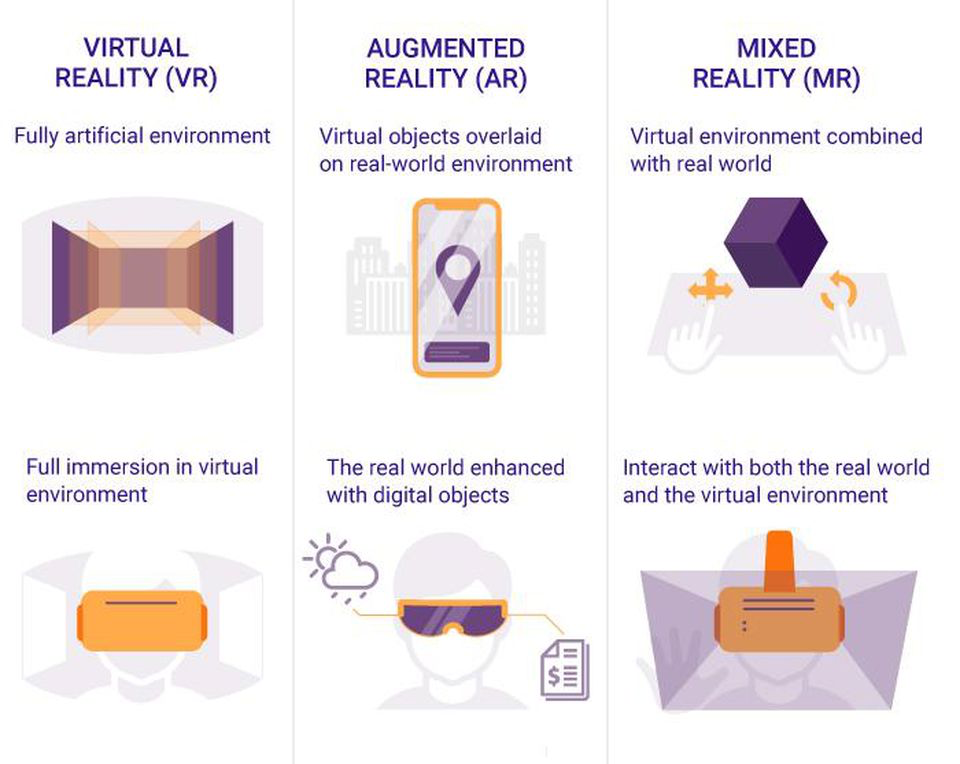 Real Time Streaming within Augmented and Virtual Reality