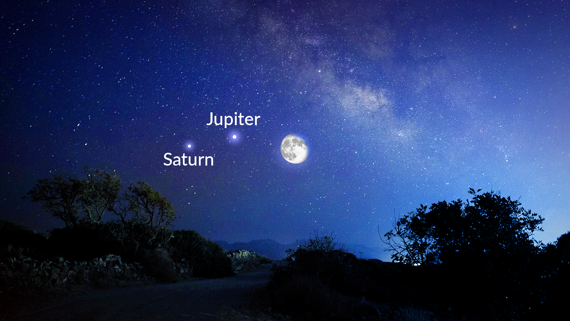 The Moon Visits Jupiter And Saturn How And When To See The Trio ...