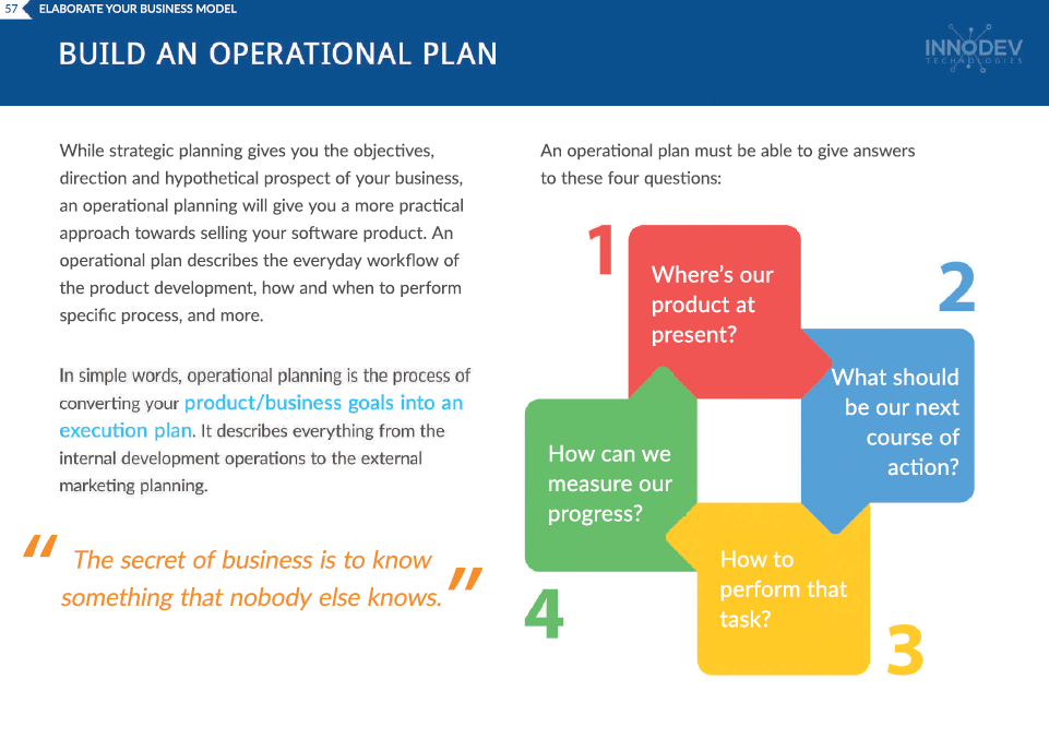how to write a business plan pdf