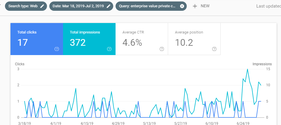 product-management-metrics-search-console