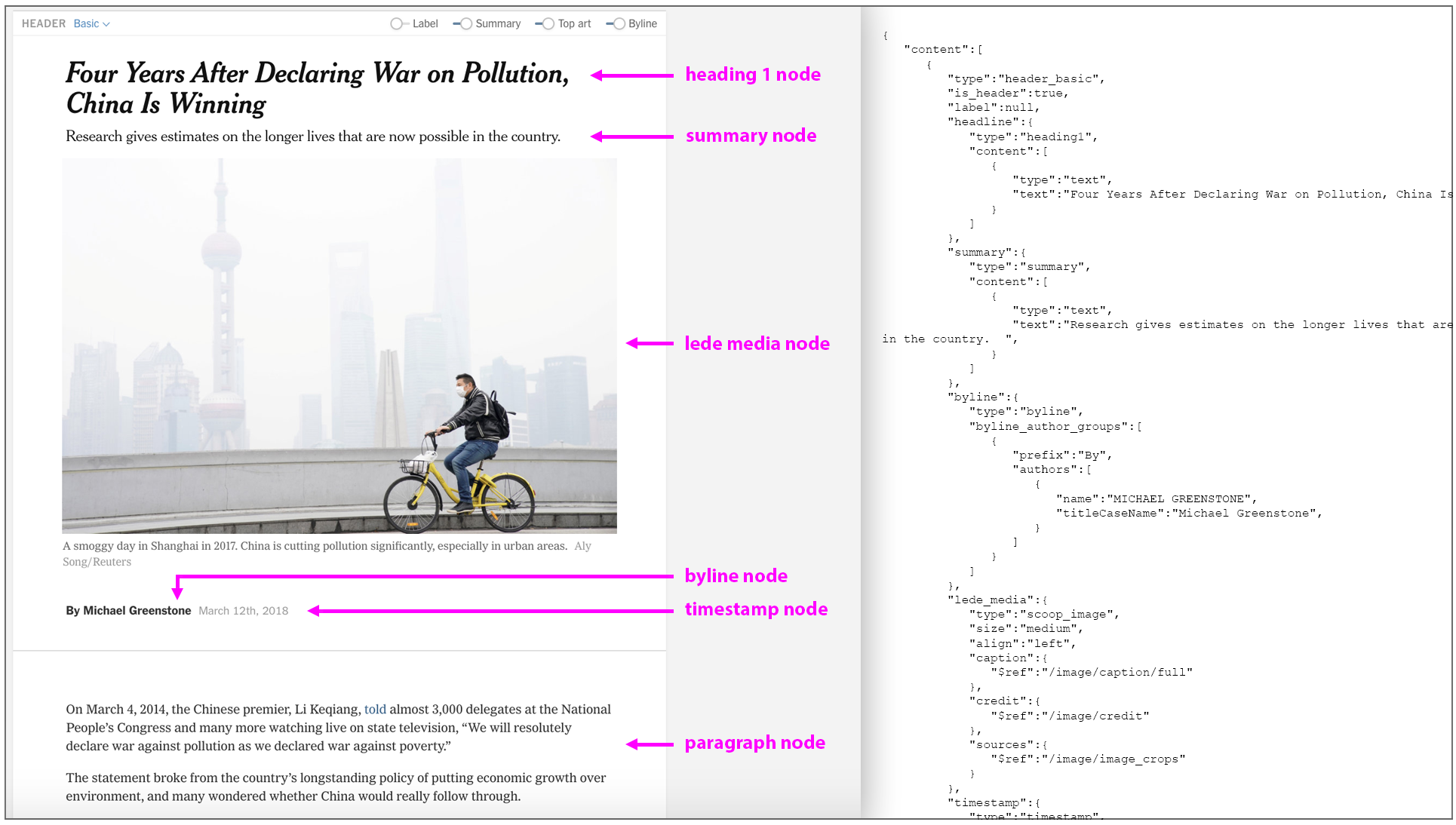 Building a Text Editor for a Digital-First Newsroom