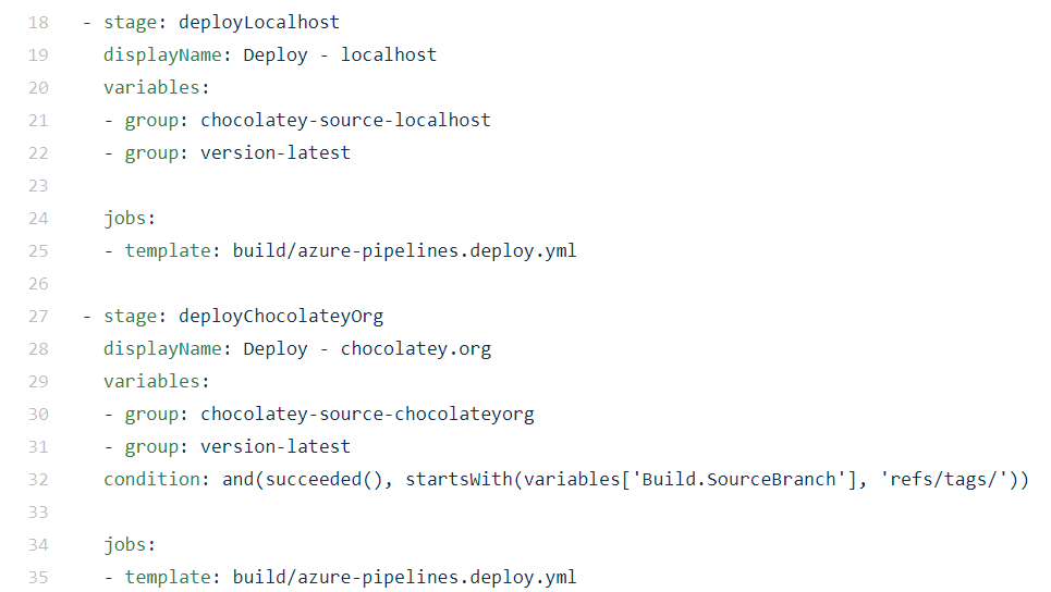 8 Maintaining Chocolatey packages with Azure Pipelines and