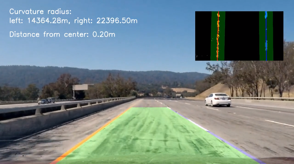 Self-Driving Cars — Advanced Lane Finding Project - Hao