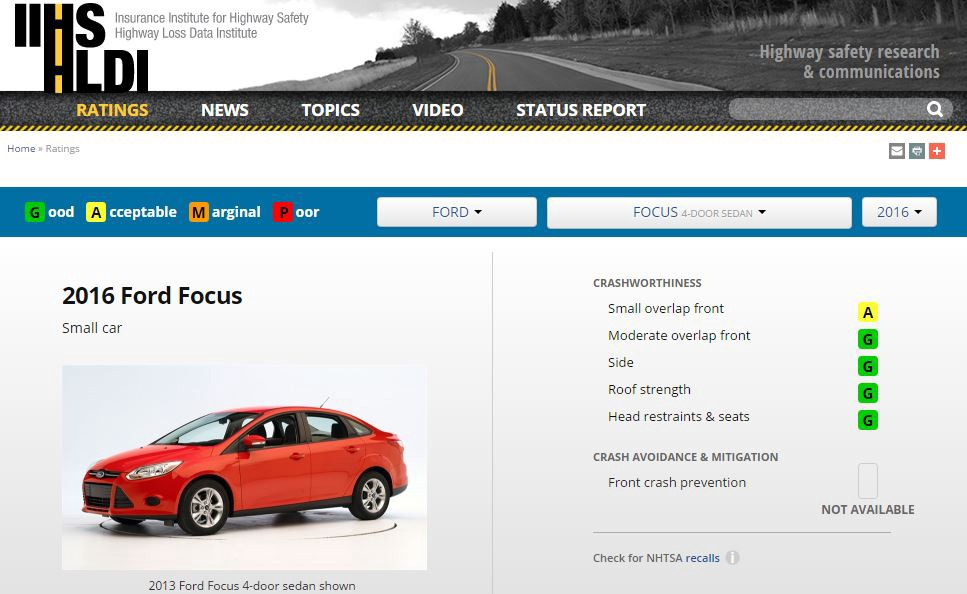 Review 2016 Ford Focus Se Affordable And Fun By Bestride Medium