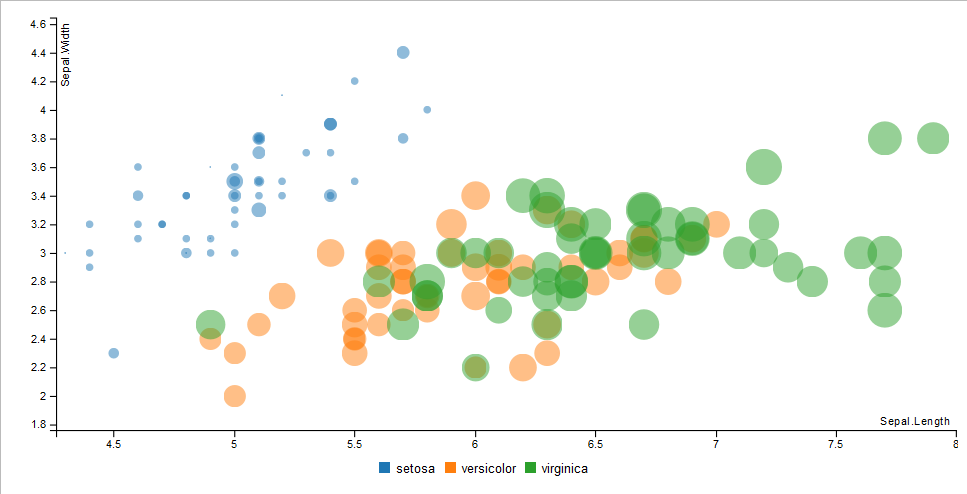 Weekly Digest for Data Science and AI: Python and R (Volume 18)