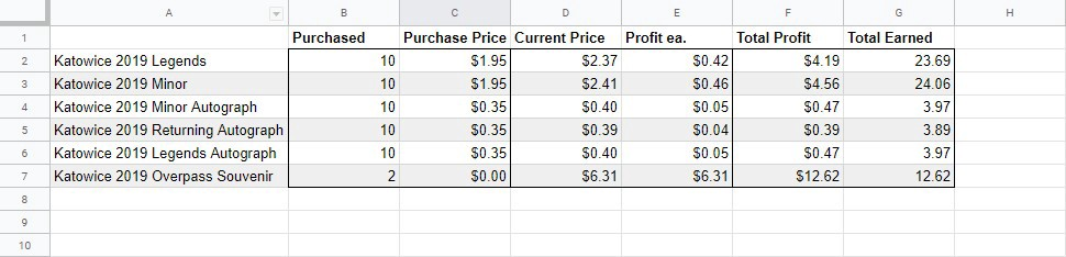 Using Google Sheets to track Steam marketplace investments